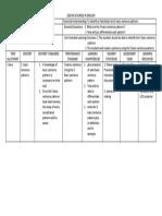 K-12 Lesson Plan Format
