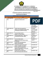 DAFTAR KESELURUHAN SNI KETENAGALISTRIKAN (588).pdf