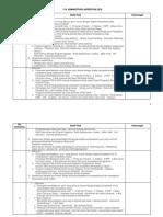119 Administrasi Akreditasi 2018