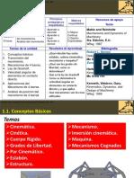 Unidad 1 Conceptos Basicos