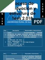 Proceso de Graduación 2018[1]