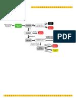 BREC_mod_6_Fluxograma.pdf