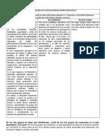 Aprendizajes Clave_5 Pilares de La Educación_Tabla Comparativa_21!07!18