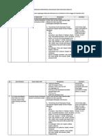 SOP-PERIZINAN-KEMHUT-DAN-LH.pdf