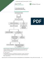 Hemodynamically Unstable PE Treatment Algorithm - UpToDate