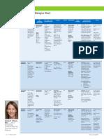 Dermatology Biologics Boards Fodder DIR Winter 2017