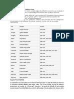 Principales Dictadores de América Latina