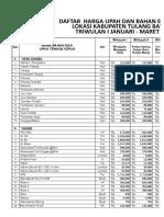 Basic Price Triwulan I Tahun 2017 Kabupaten Tulang Bawang