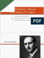 Derecho Natural Kelsen Hayek