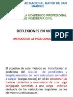 07 DEFLEXION Metodo viga conjugada.pdf