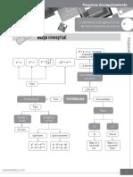Cuadernillo-3 MT22 Ejercitación Operatoria de Potencias