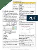 periodictablecheatsheet-131223202400-phpapp01