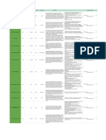 Food Group Vacancies.pdf