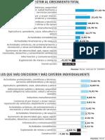 Sectores Economia 15agos