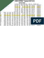 Exploration Results EOD 02 03 2017.pdf