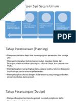 Key Points Konstruksi