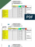 Daftar Nilai Pkk 2016-1917