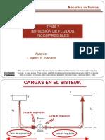 Tema2_bombas.pdf