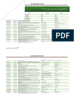 Agrochemical Patent Watch Q1 2018