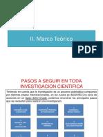 1. Modelos de construccion del Marco Teorico - copia - copia (1).pptx