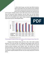 Keuangan Kabupaten Natuna