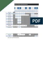 AWS Filler Metal Classification