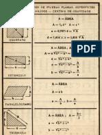 Formulas Casillas