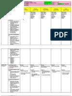 KINDERGARTEN-DLL Sasmple Week 11 (August 13-17, 2018) asf.docx