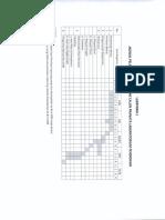 Lampiran 1 Jadual Pelaksanaan Inpassing PLP
