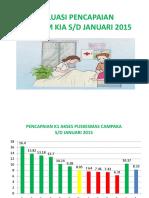1. Grafik Kia Januari 2015