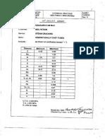 PETKIM Chem Analysis