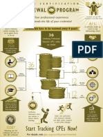 Infographic Renewal Programv2 - SANS