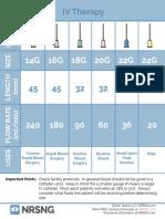 2 IV colors - gauges - uses NRSNG.pdf