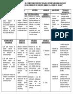 Matriz de Consistencia Proyecto de Tesis Presentado