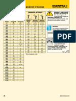 Dimensions des goujons et écrous.pdf