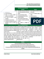 Doroteo_Avendano_Actividad_2.pdf