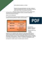 Operaciones Exoneradas Del Impuesto General a La Ventas