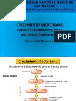 Clase 6 Crecimiento Microbiano (1)