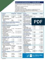 2018-03-06-FoodStorageCharts-Spanish_.pdf