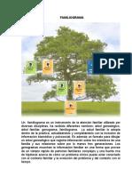 FAMILIOGRAMA.doc