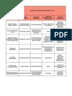 Anexo P. Matriz de comunicaciónes del SGA y SG-SST (1).xlsx