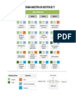 Mapa_curricular_MGTI_21_08_2015.pdf