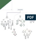 mapa conceptual1