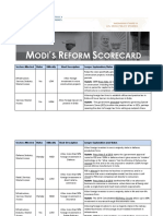 20180625 India Reforms