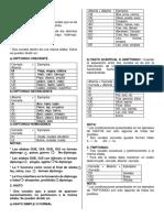 CONCURRENCIA VOCÁLICA.docx