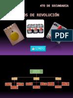 Unidad 08 Solidos de Revolucion