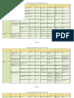 COA Circular 2014-001 Audit of GFA in Govt Agencies