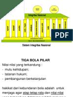 Sistem Integritas Nasional.ppt