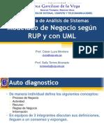 UIGV as Unidad 2 Sesión 05 Modelo Del Negocio 2015