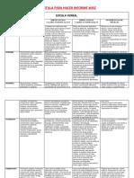 Plantilla Para Hacer Informe WISC III